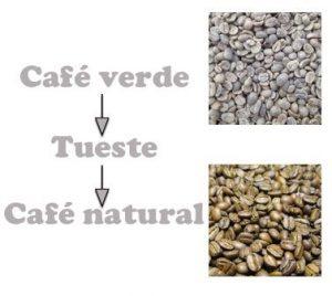 del-cafe-verde-al-natural